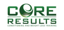 Core Results - Sponsor to Max Bird Racing